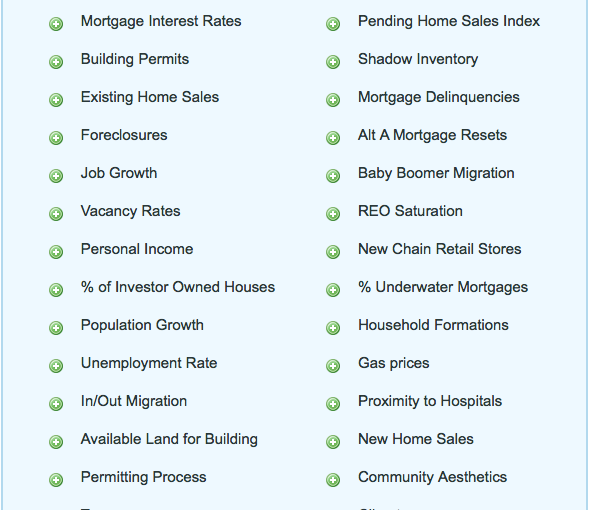 A list of the most common Fundamental Indicators for Real Estate Investors