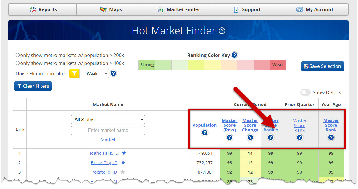 Hot Market Finder - User Guide