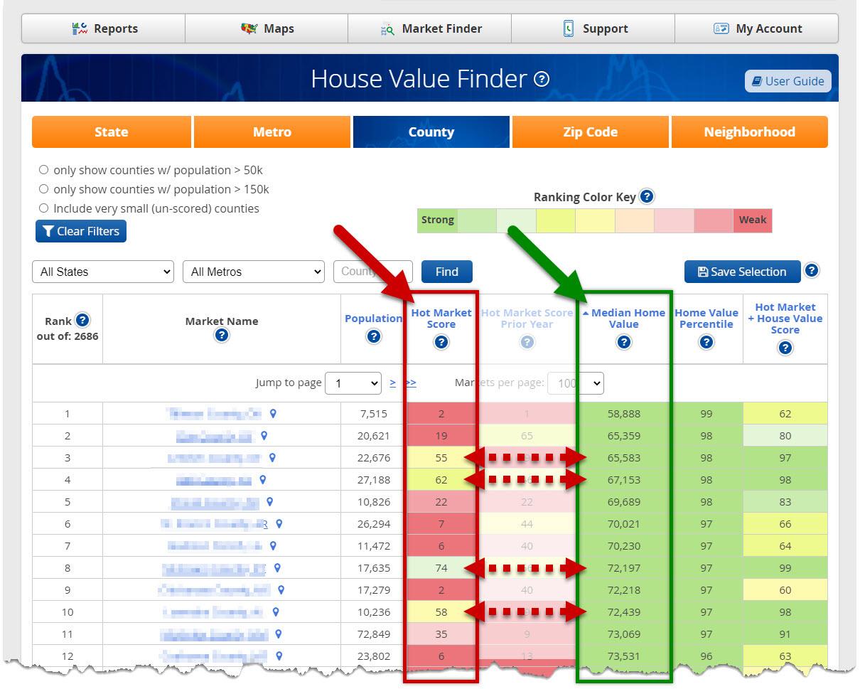 House Value Finder - User Guide