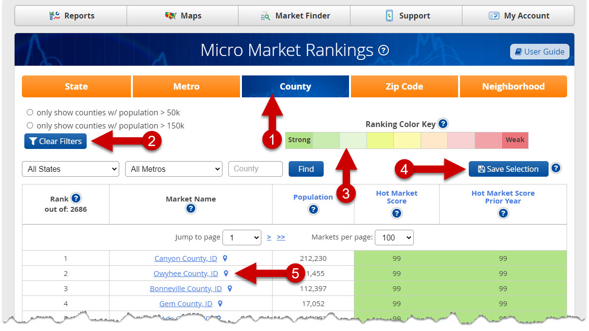 Micro Market Ranking Tools - User Guide
