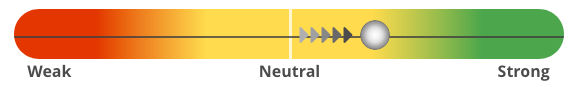 TAPS Indicators – the Basics